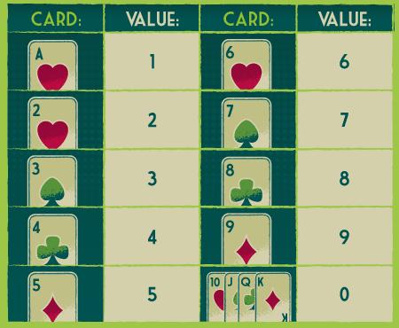 手牌計算方式