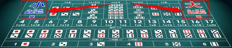 骰寶-大小、單雙預測