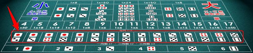 骰寶-雙骰猜測