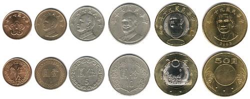 過年玩什麼-丟硬幣